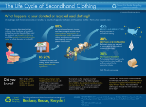 lifecycle of secondhand clothing